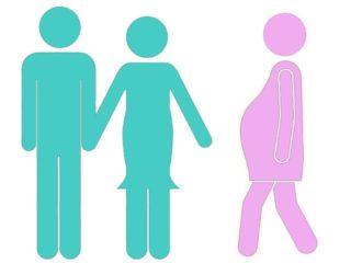 Surrogacy Laos