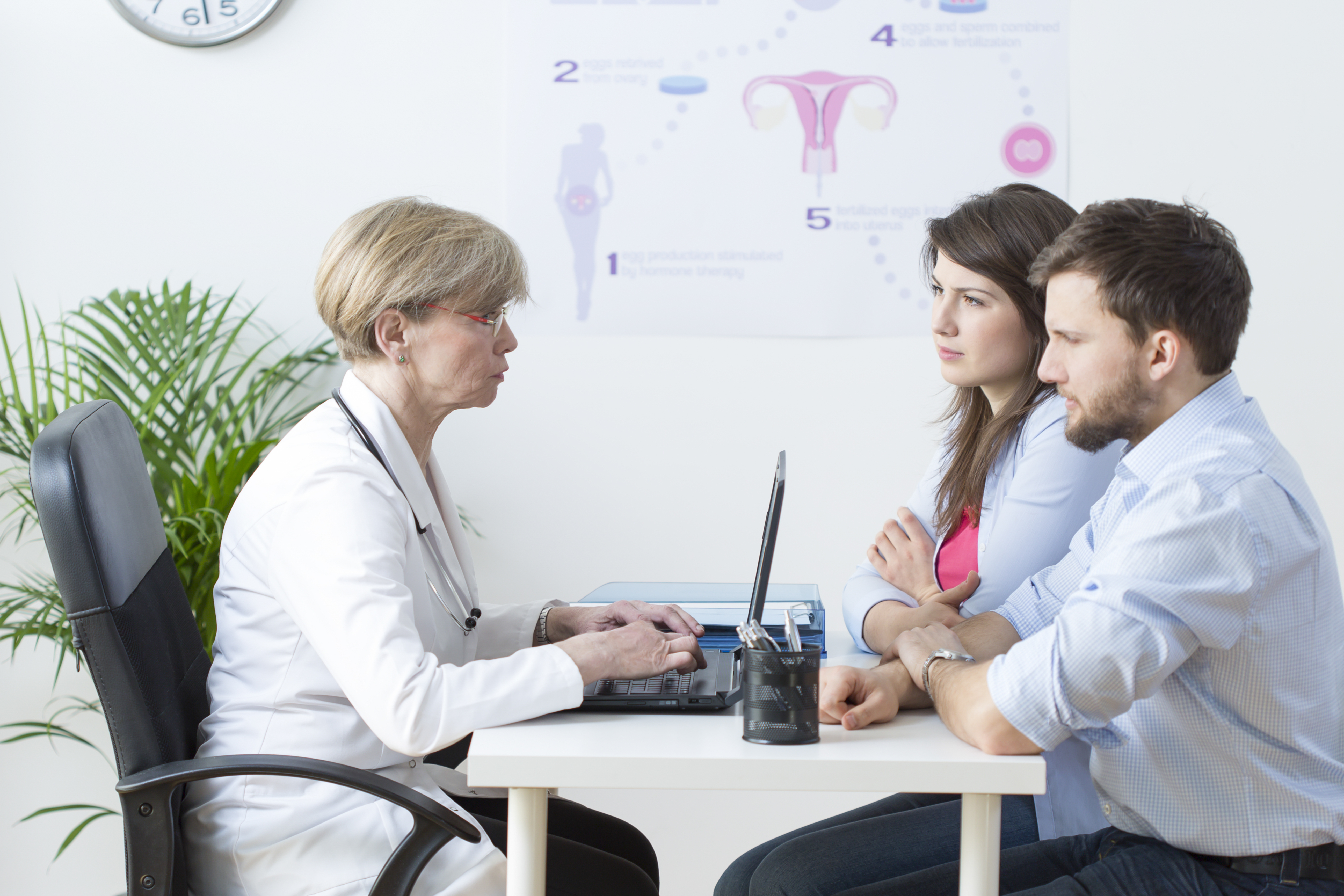 Leading Top Ivf Expert In Aborad Go Ivf Surrogacy