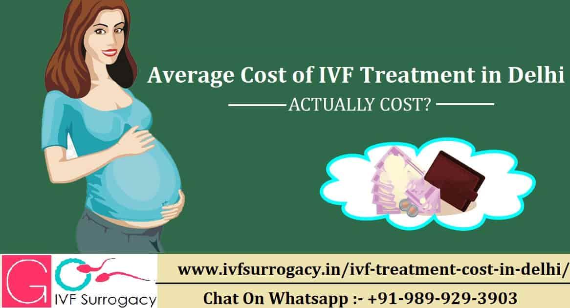 Average-Cost-of-IVF-treatment-in-Delhi-min.jpg