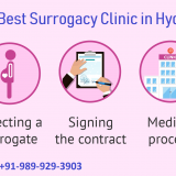 Best Surrogacy Clinic in Hyderabad