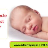 Single Cycle of IUI Cost in Delhi
